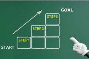SDGs計画