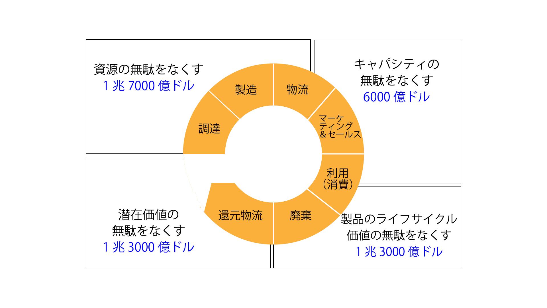 economy_effect